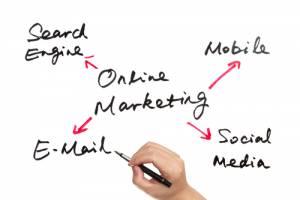 Ideas on Online Marketing