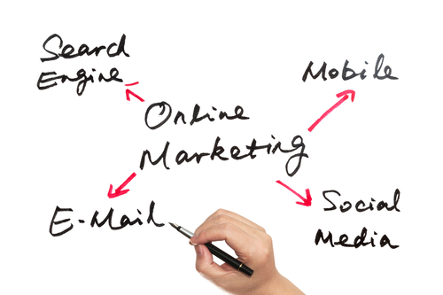 Online Marketing Agencies in Sydney