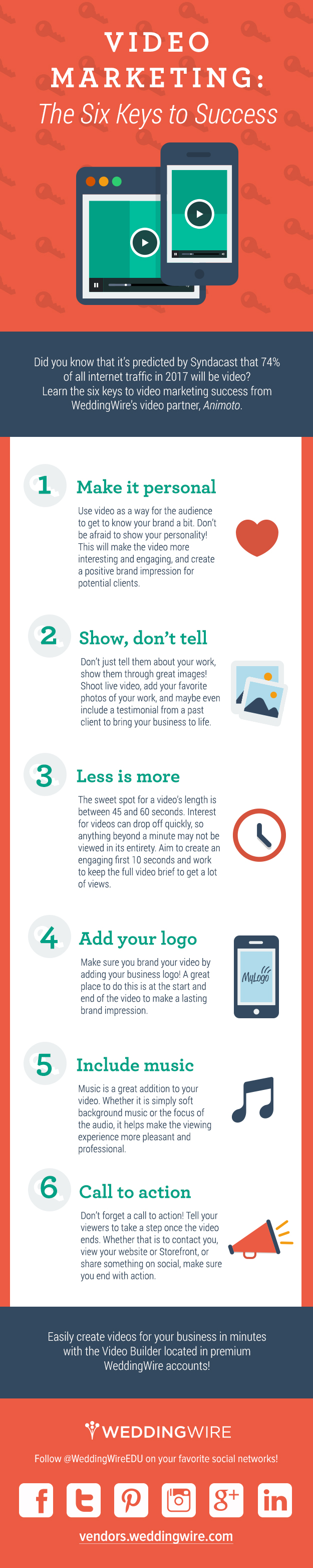 Six keys to successful video marketing
