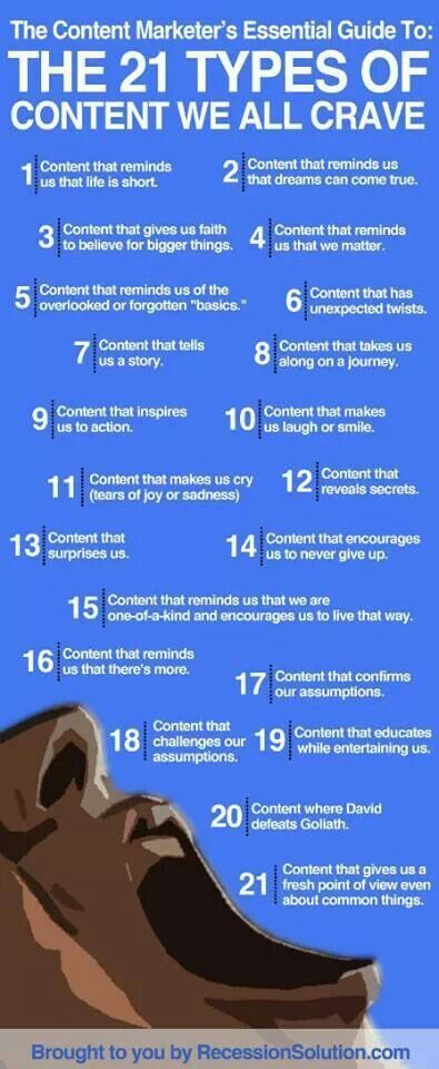 21 Triggers for Effective Content Marketing