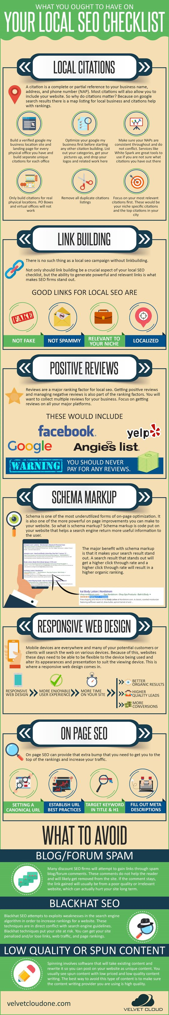 Your Local SEO Checklist (Infographic) article image by Think Big Online Marketing