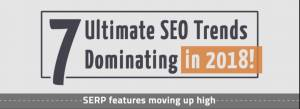7 Ultimate SEO Trends and Strategies for Dominating 2018 lnforgraphic Featured Image