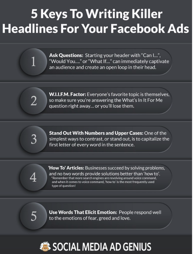 How to Write Power Headlines for Attention-Grabbing Facebook Ads