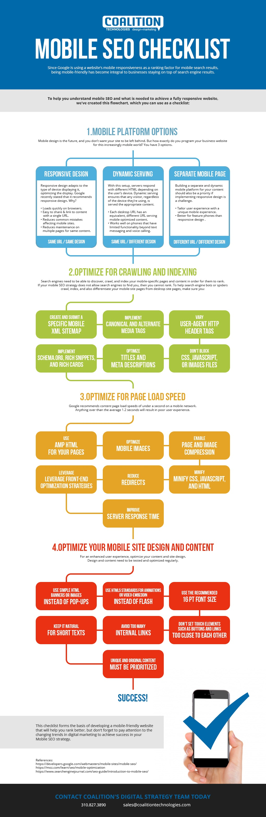Infographic Image - Mobile SEO Checklist