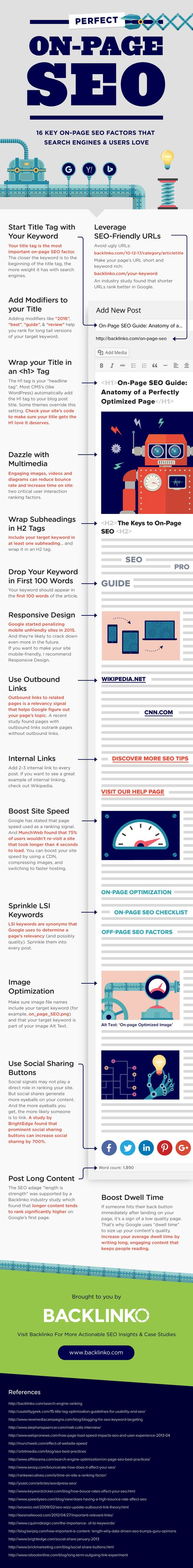 Infographic Image for On-Page SEO Checklist