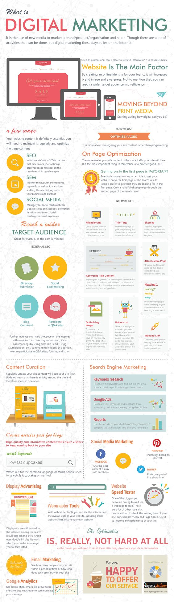 Image of an infographic for digital marketing